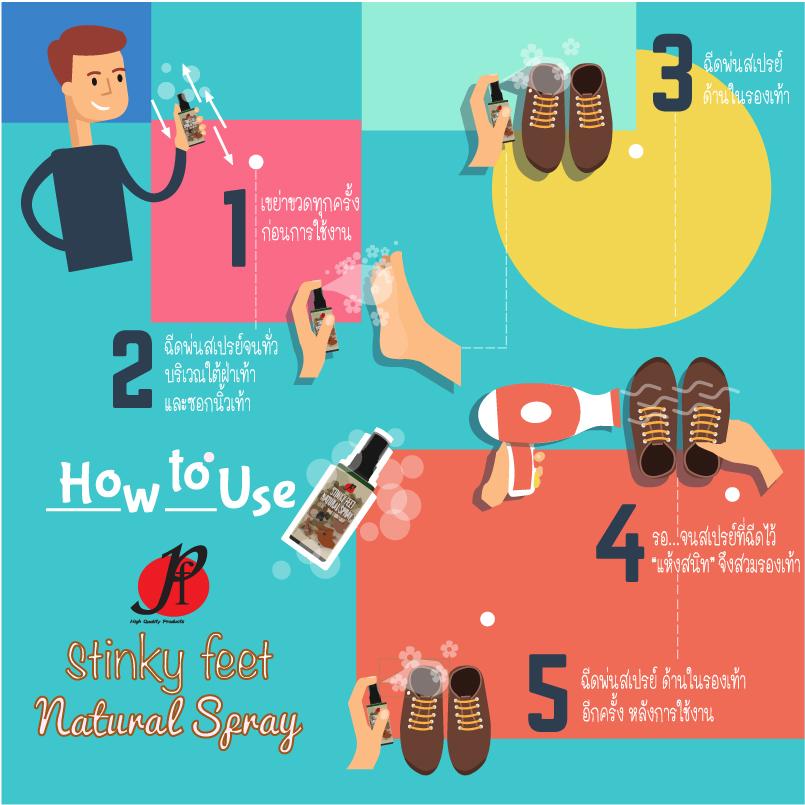 แก้เท้าเหม็นถาวร ด้วยสเปรย์สมุนไพรดับกลิ่นเท้า