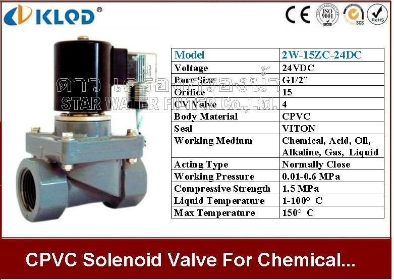 CPVC Solenoid valve ใช้กับน้ำร้อน กรด ด่าง 1/2 นิ้ว 24VDC KLOD