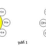การผลิตน้ำ DI (Deionized water)